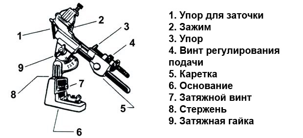 http://forum.krasnoturinsk.org
